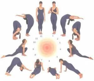 tong yoga